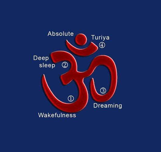 Aum Spirituality